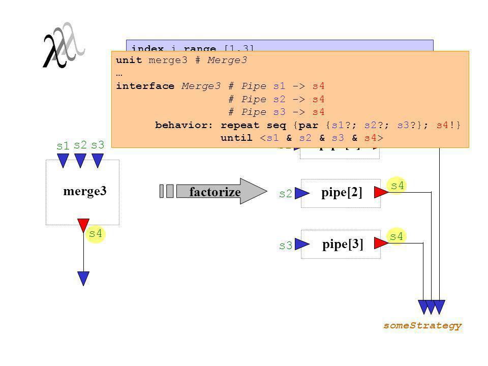 Fatoração de Unidades pipe[1] merge3 factorize pipe[2] pipe[3] s1 s4